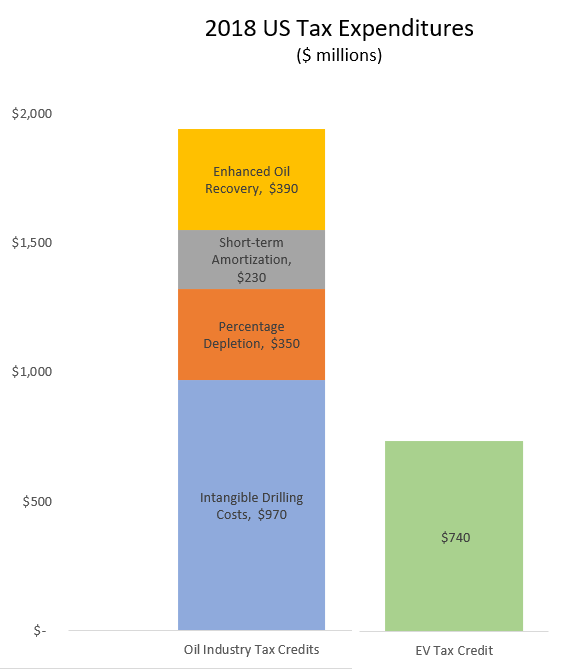 191113_excel_us_treasury_table.png