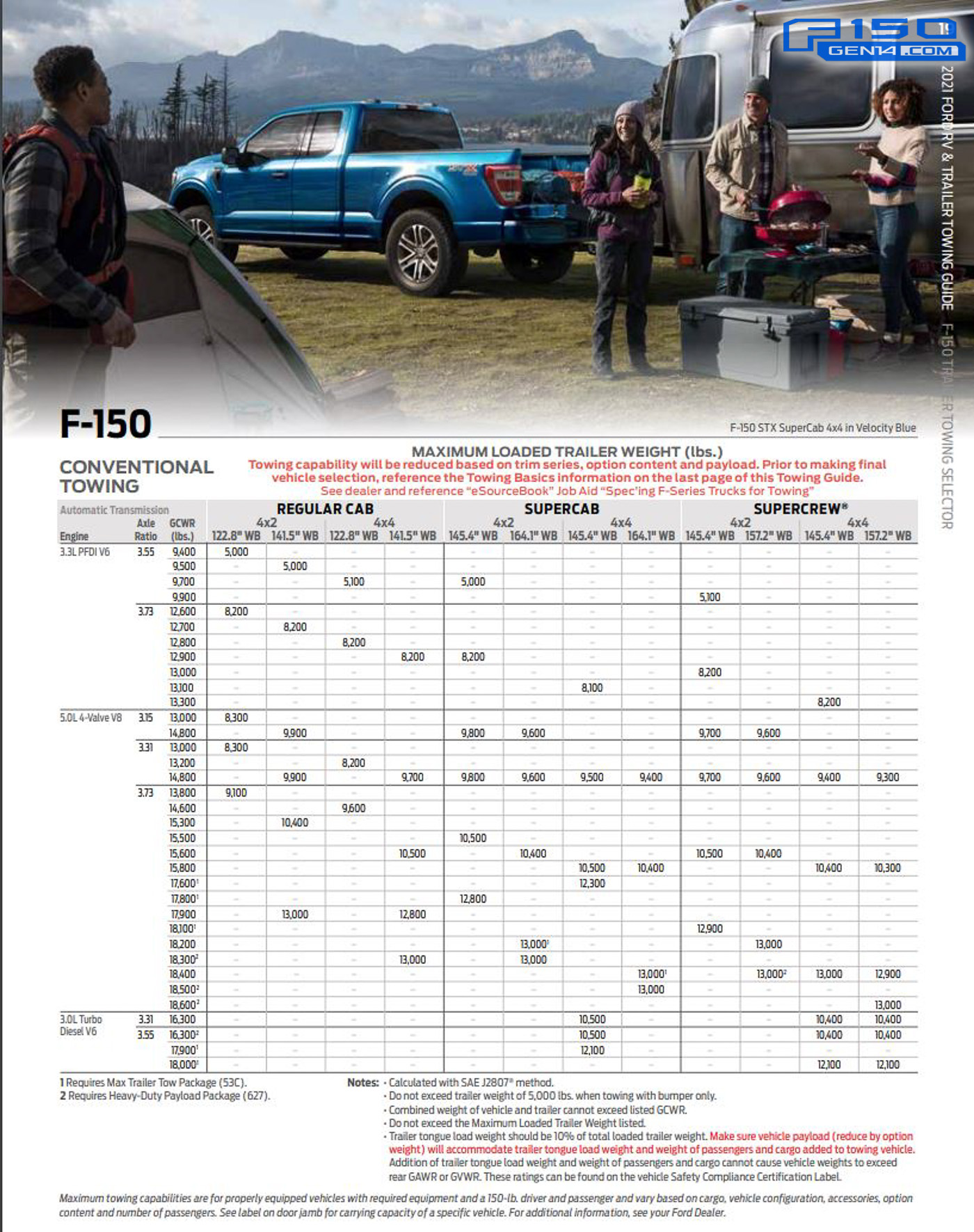 2021-F-150-Towing-Payload-Capacity-Guide-06.jpg